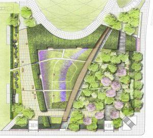 Recette Best 16 Pictures Landscape Garden Design Drawings