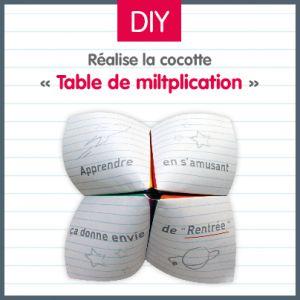 Recette Jouer à apprendre – Les tables de multiplications