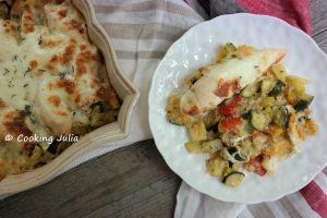 Recette Poulet  à l'italienne, version au quinoa