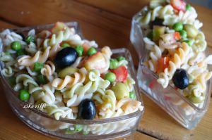 Recette Salade de pâtes au thon et aux légumes
