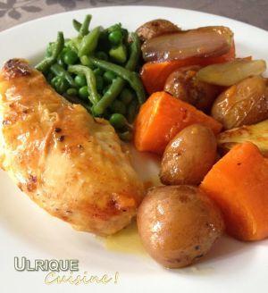 Recette Poulet de Thanksgiving - poulet aux deux pommes de terre