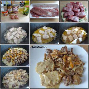 Recette Filet mignon de porc aux girolles et marrons