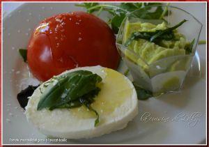 Recette Petite récap' de salades