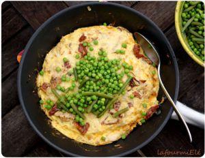 Recette Frittata au thon et tomates séchées