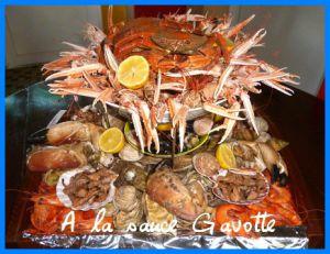 Recette Plateau de fruits de mer