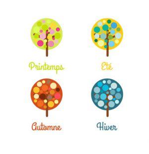 Recette Land : Recette de Calendrier des fruits et légumes ...
