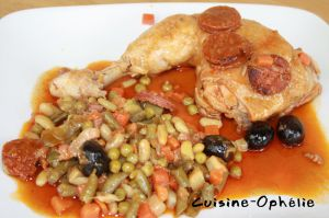 Recette Cuisse de poulet sauce chorizo