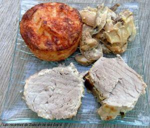 Recette Filet mignon de porc OmnicuiseurVitalité
