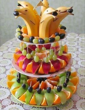 Recette Corbeille de fruits