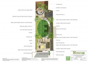 Recette Favorite Landscape Garden Design Wakefield